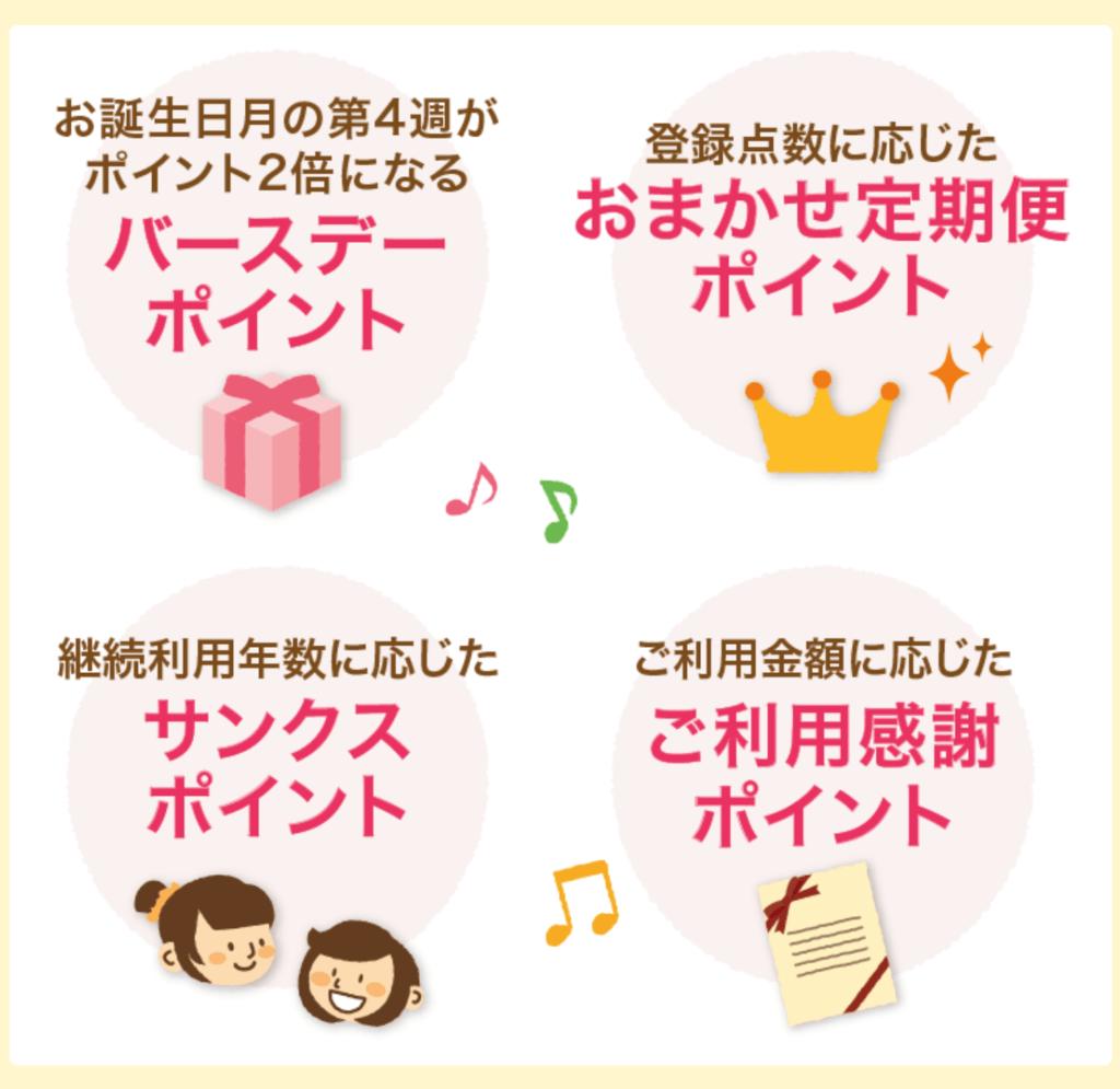 おうちCO-OPポイント